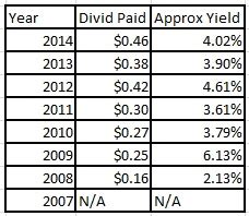 div yield maiden holdings the secret small cap with strong