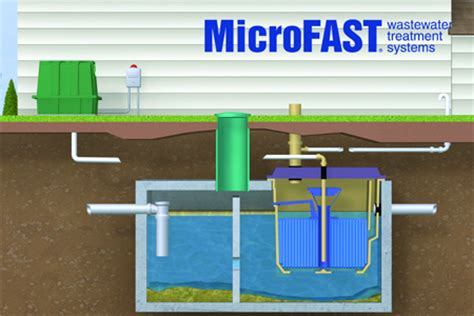 Simple Bedrooms Microfast 174 Wastewater Treatment Systems