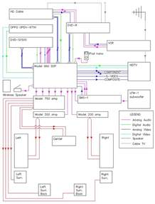 speaker wiring diagram for home theater wiring wiring diagram