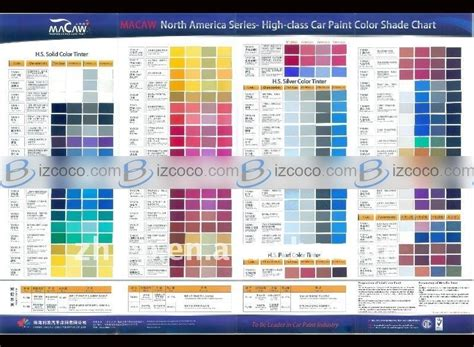 automotive paint brands release date price and specs