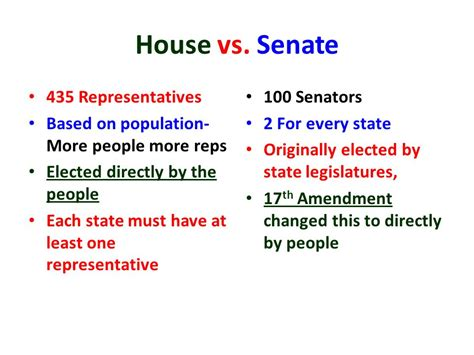 house of representatives term house of representatives term of office 28 images
