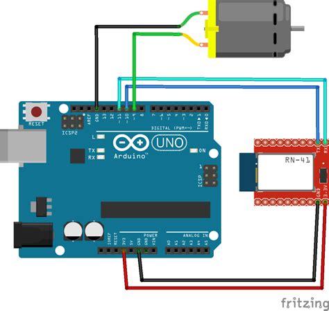 arduino code for quadcopter communicating android and arduino via bluetooth using hc