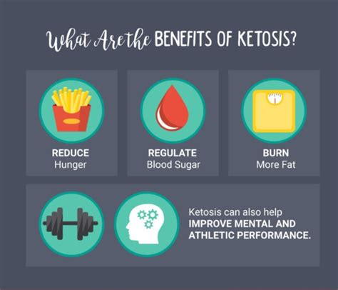 induction phase diarrhea induction phase of ketosis 28 images phase 1 atkins food list atkins diet induction lo carb