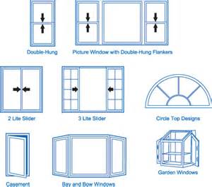 Types Of Windows Designs Pin Window Grid Styles On