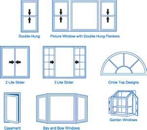 pin window grid styles on pinterest