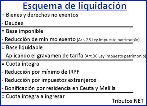 ley de calculo de finiquito 2016 canadencscat c 243 mo calcular el impuesto sobre el patrimonio con