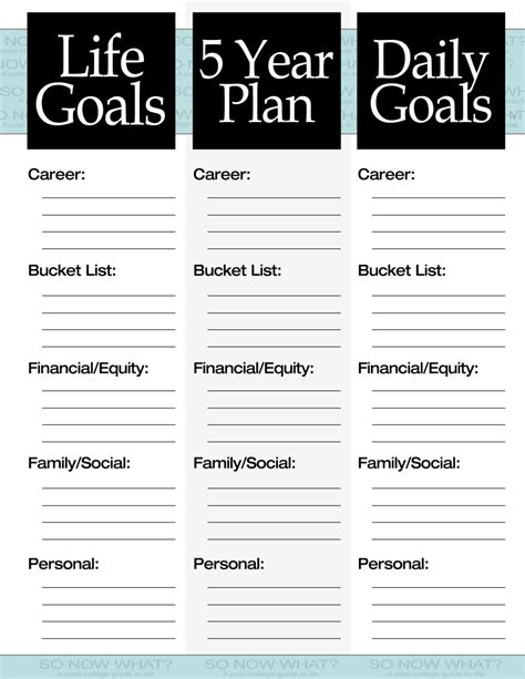 Goal Card Template by The 3 Steps To A 5 Year Plan Goal Planners