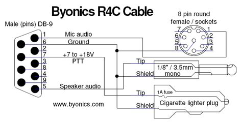 cigarette lighter wiring diagram 32 wiring diagram