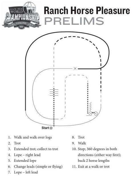 pattern theory seminar 17 best images about ranch horse patterns on pinterest