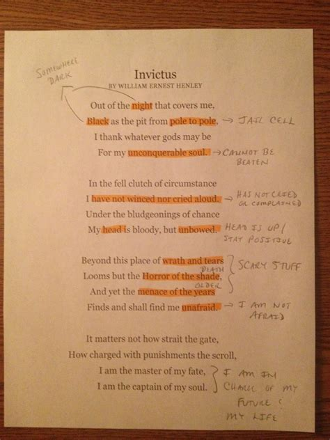 Invictus Essay by Invictus Poem Analysis Essay