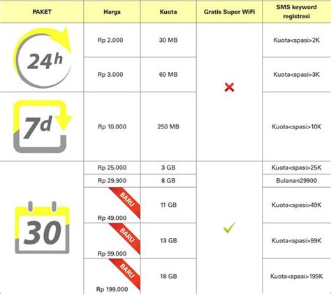 indosat super internet share the knownledge internet super internet indosat share the knownledge