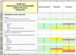 hospitals software evaluation amp selection healthcare