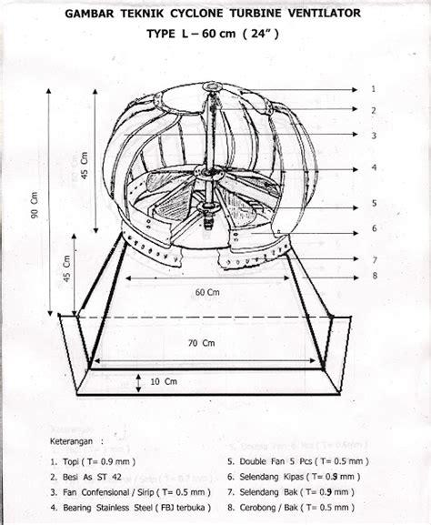 Cyclone Turbine Ventilator Type 30 L75 Stainless Steel 01 Atap Zincalume Genteng Metal Insulations