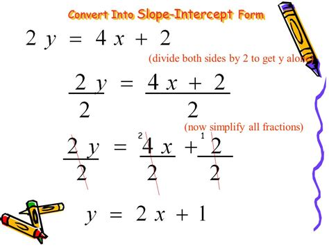 slope equation practice converting linear equations into slope intercept