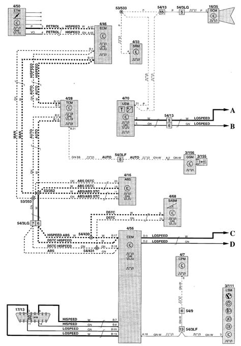 volvo v70 wiring diagram 2001 wiring diagram with