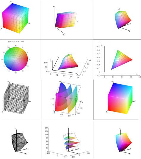 color space 3d color spaces file exchange matlab central