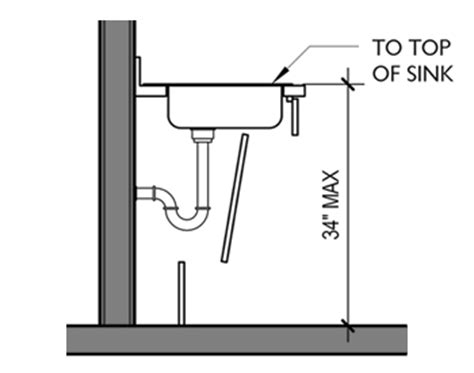 ada room sink requirements understanding the difference between a room a
