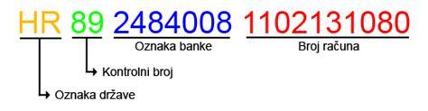 erste bank bic iban sve o iban konstrukciji računa i iban kalkulator