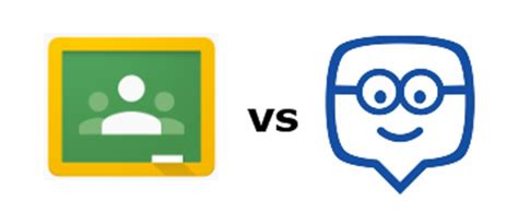 edmodo vs the tech lady google classroom vs edmodo