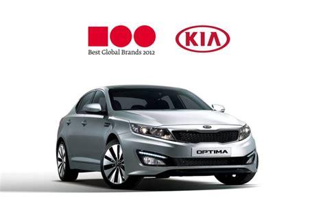 Kia Corporate Number Pin Entex Select A Dbpedia Yago Res On