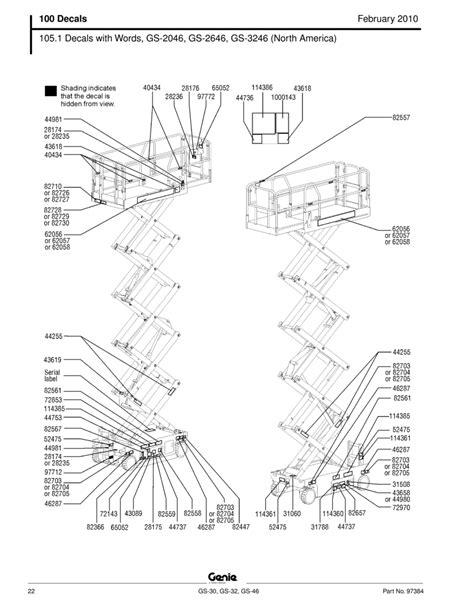 genie gs 1930 lift wiring diagram scissor lift wiring