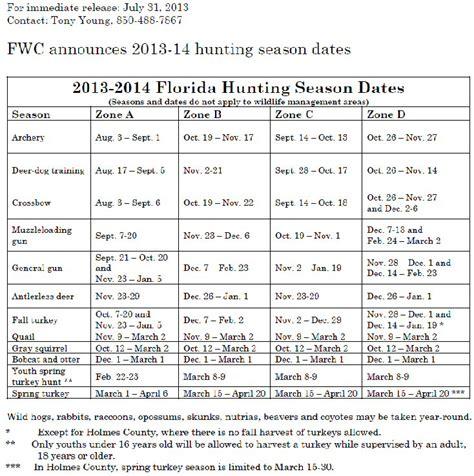 Escambia County Florida Property Tax Records Tax Collector Of Escambia County 2013 14 Season