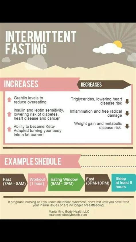 Best Intermittent Fasting And Detox Programs by 100 Best Intermittent Fasting Images On