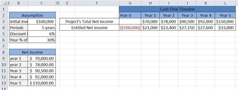exle of cash flow timeline microsoft excel formula present value mso excel 101
