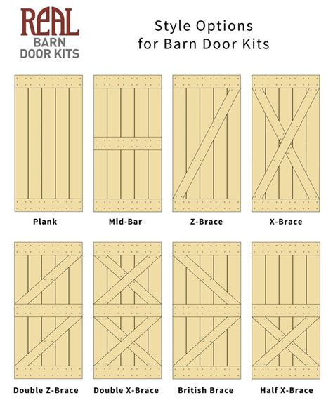 How To Build A Barn Style Door 133 Best Barn Ideas Images On Cottage Country Homes And Country