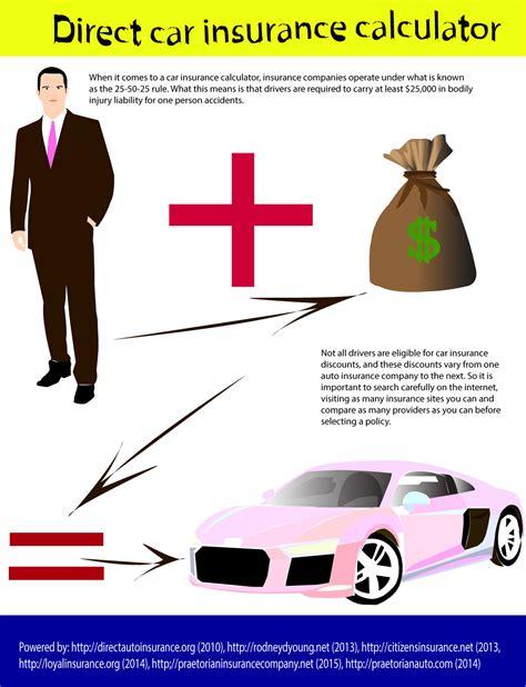 direct car insurance calculator directcarinsurance