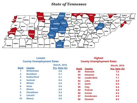 Tn Unemployment Office by Tennessee County Unemployment Rates For March 2016