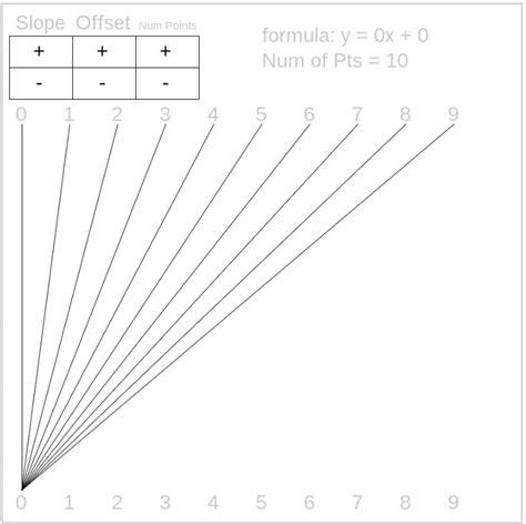 recursive pattern meaning a recursive process math teacher seeking patterns