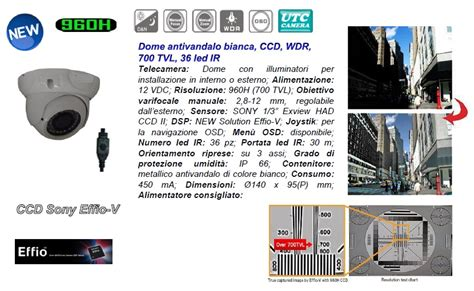 Cctv Dome God Eye 202 Ahd 2 Mp telecamere dome 360 176 fish gm security no problem