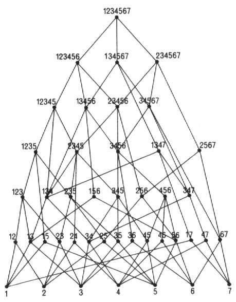 pattern language movement 10 best christopher alexander 1936 images on pinterest