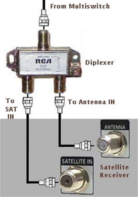 2 way satellite tv uhf vhf diplexer rf antenna and lnb satellite dish cable signal combiner