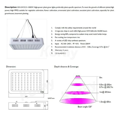 1000w led grow light spectrum 1000w high power led grow light spectrum for