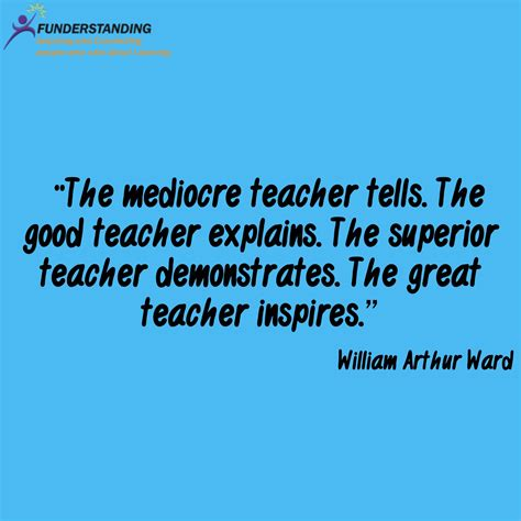 quote of the day a quotes about assessment in education quotesgram