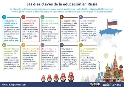 las claves del nuevo las 10 claves del sistema educativo de rusia infografia