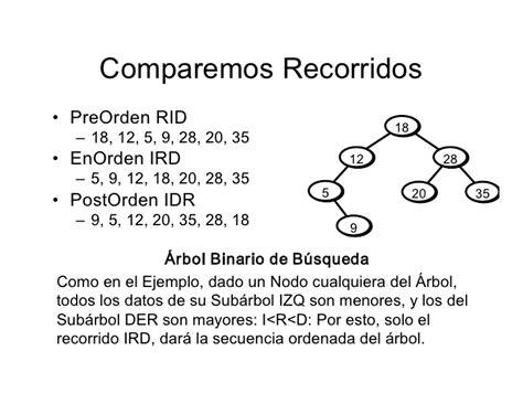 arbol binario preorden 5 arboles binarios
