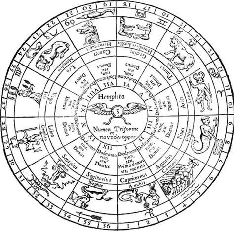 Calendario Zodiaco Segni Zodiaco Transiti