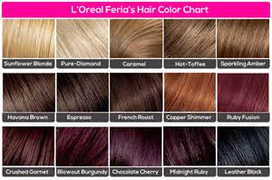 Hair color charts 1 l oreal feria s hair color chart