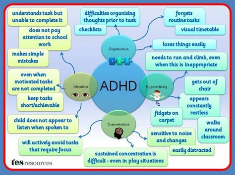 organization adhd just like me 297 best images about 2nd grade year round tips