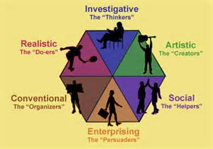 Career theory and assessments my personal career counseling