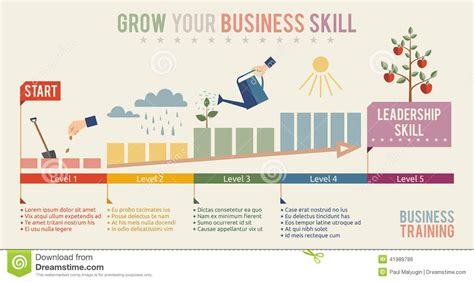 grow your business skill infographics template stock