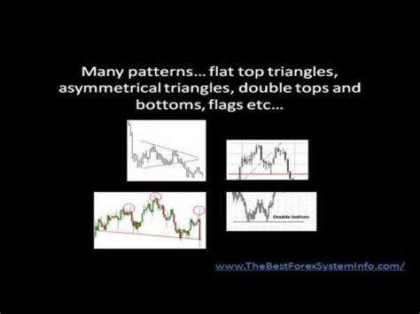 nasd pattern day trading rules 187 day trading pattern rules