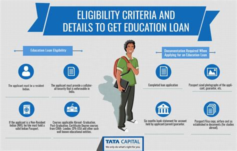 Education Loan For Mba In Usa For Indian Students by Education Loans For Indian Students To Study Abroad