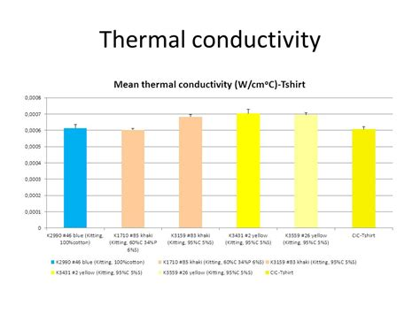 thermal conductivity for resistor thermal conductivity of resistor 28 images resistor thermal capacity 28 images 2 pcs 20w