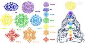 How the 7 chakras influence our endocrinal system