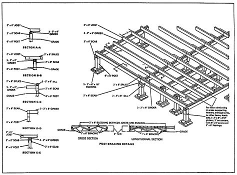 typical floor framing plan awesome typical floor framing plan ideas flooring area