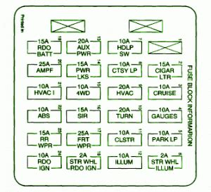 97 gmc jimmy radio wiring diagram get free image about wiring diagram